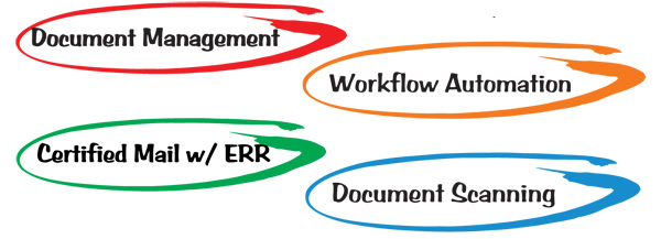 Document Management - Workflow Automation - Certified Mail w/ERR - Document Scanning